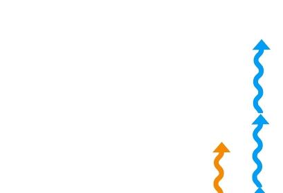 右側に伸びるカーブの矢印