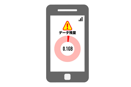 通信制限間近のスマートフォン