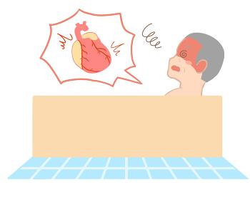 入浴で心臓に負担がかかる 横向き 高齢男性(