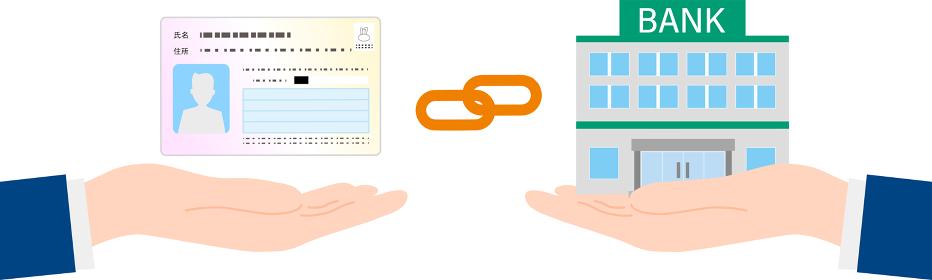 マイナンバーカードと銀行の紐付けイメージ