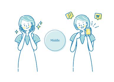 スマホでスキンケアセットを購入するミドル女性