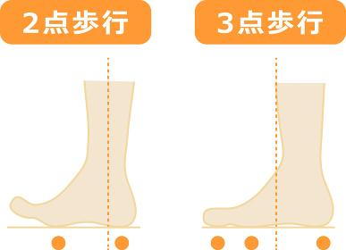 2点歩行と3点歩行 足のイラスト