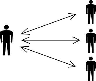 複数人と距離を取るイメージ素材