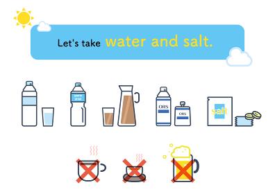 夏の水分補給に適した飲み物と適さない飲み物のイラスト