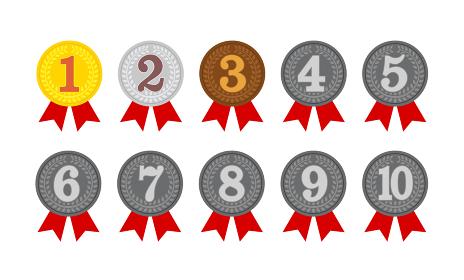 ランキングメダル アイコンセット(1位~10位) 金銀銅
