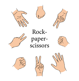 じゃんけん-Rock-paper-scissors