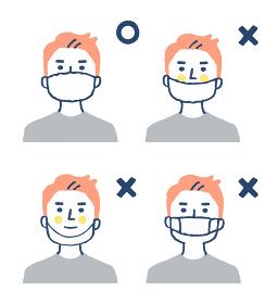 正しいマスクの付け方 正しくないマスクの付け方