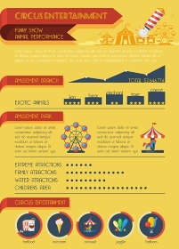 Circus infographics set. Circus infographics set with carnival attraction symbols and charts vector illustration