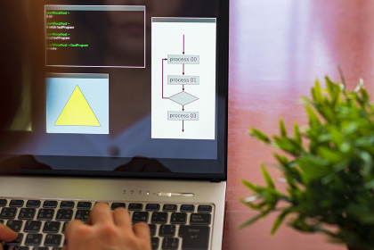エンジニアがリモートワークでゲームプログラムを開発する【ウィズコロナのニューノーマル】