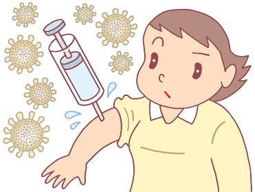 新型コロナワクチンの接種(女性)