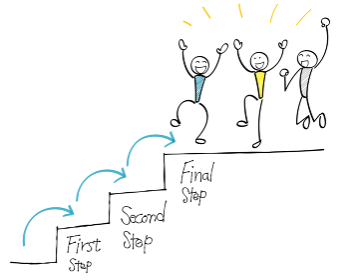 3ステップ達成 喜ぶ人たち 階段