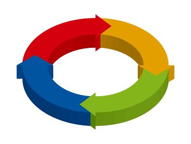3D立体インフォグラフィックス|4分割の円と矢印のチャート図PDCAビジネスプロセス経営グレー