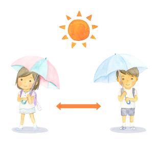 日傘で登下校 熱中症対策 ソーシャルディスタンス