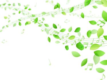 舞う緑の葉と流れる五線譜 音符