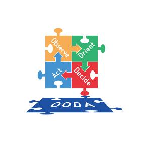 OODAループのパズルのようなイメージイラスト