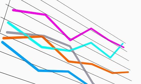 斜めから見た折れ線グラフのイメージ