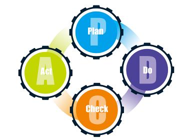 PDCAビジネス歯車ギアのインフォグラフィックスイラスト アイコン|コンセプト工業産業ビジネス