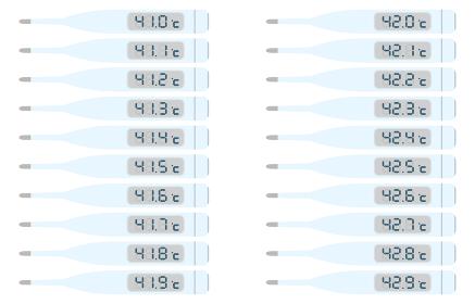 41度台と42度台を示す体温計のイラストセット