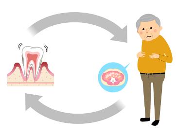 歯周病 糖尿病 高齢者
