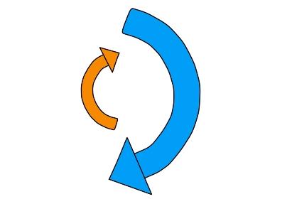 大小の対称的なループの矢印