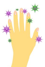手にウイルスがたくさんついているイラスト