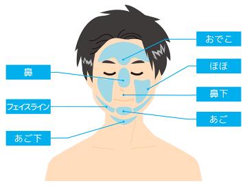 男性の顔 脱毛箇所  ベクターイラスト