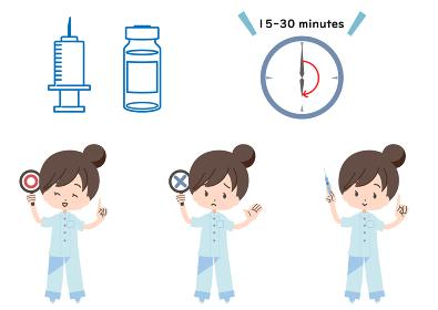ワクチン接種についての説明アイコンセット