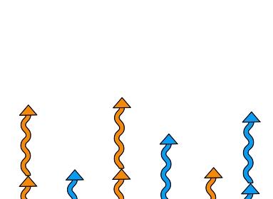 縦に伸びていくカーブの矢印「黒淵あり」