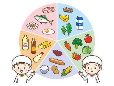 五大栄養素 給食