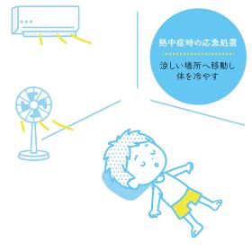 熱中症の応急処置として、体を冷やして休めているイラスト