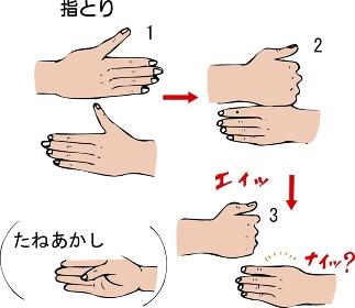 指とり手品