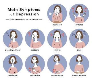 うつ病の主な症状 イラストセット