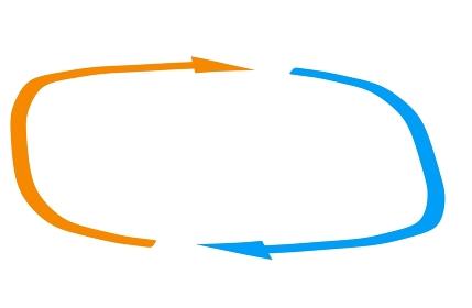 横長いループの矢印