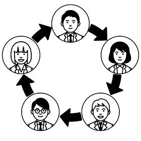 関連図 5人 サイクル