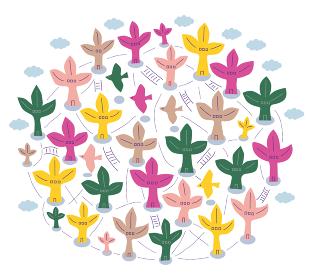 植物の家で地域コミュニティーイメージ