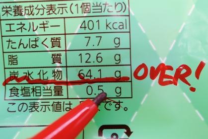 栄養成分表示 炭水化物が多い