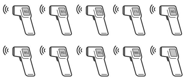 数値入り非接触型体温計セット(摂氏)/2色