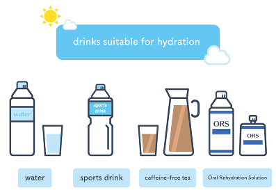 夏の水分補給に適した飲み物のイラスト