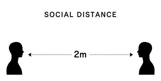 社会的距離の人物アイコン 感染予防