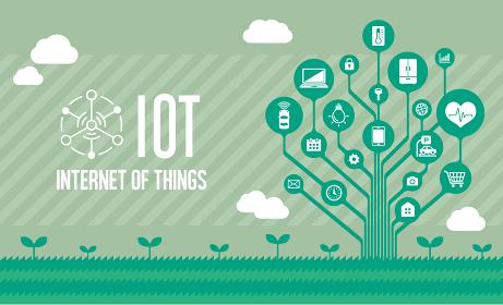 IoT(Internet of things) / モノのインターネットイメージイラスト(ツリー)