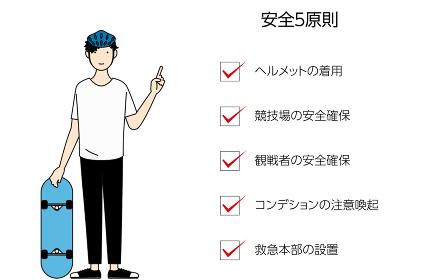 スケートボード(スケボー)安全五か条のチェックリストを指さす男性スケーター、日本語版