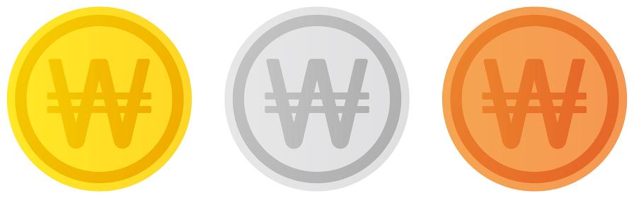 金銀銅の韓国ウォンコイン