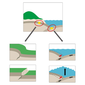 海側と陸側で起こる地震を解説するイラスト