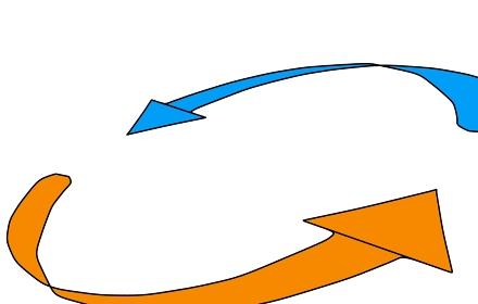 絞りのある矢印のループ