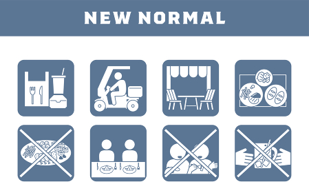 飲食に関する感染対策イラストアイコンセット