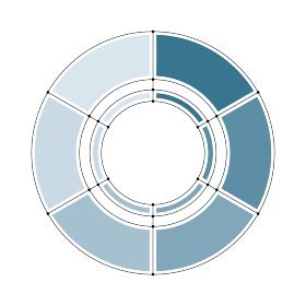 インフォグラフィックス|グレーの6分割の円チャート図PDCAビジネスプロセス経営