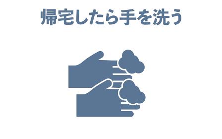 石けんで手を洗うアイコンイラスト